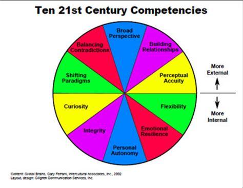 teacher resume sample - Category - Teach Away Inc